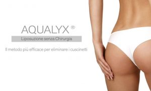 Aqualyx injections London, Harley St
