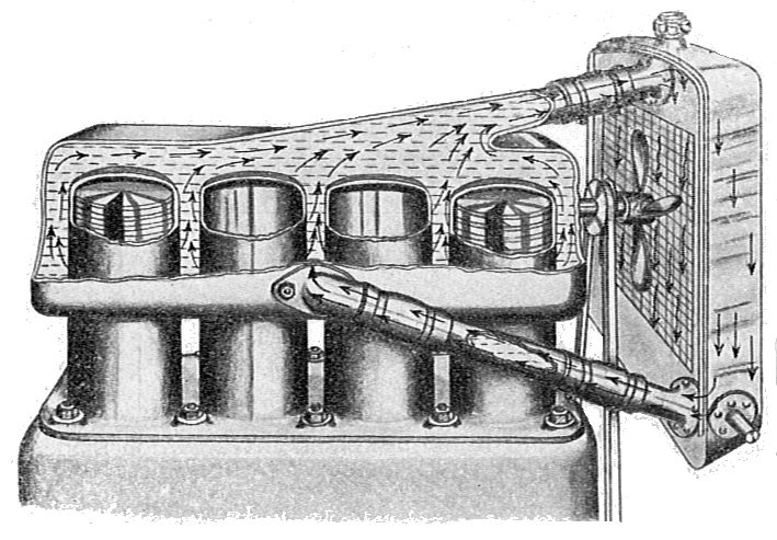 early water cooling system