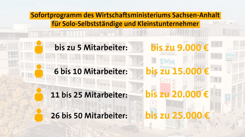 Soforthilfe Sachsen-Anhalt
