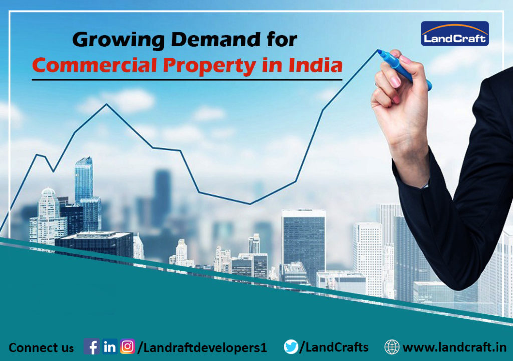 Growing Demand for Commercial Property in India