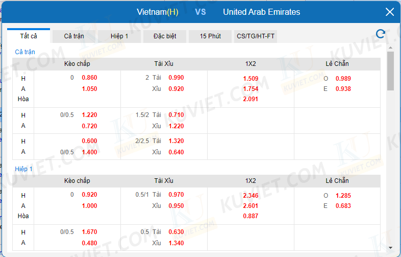 Vietnam vs UAE - ty le cuoc HK
