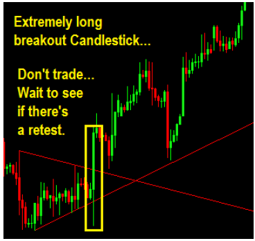 Trading Triangle Breakouts