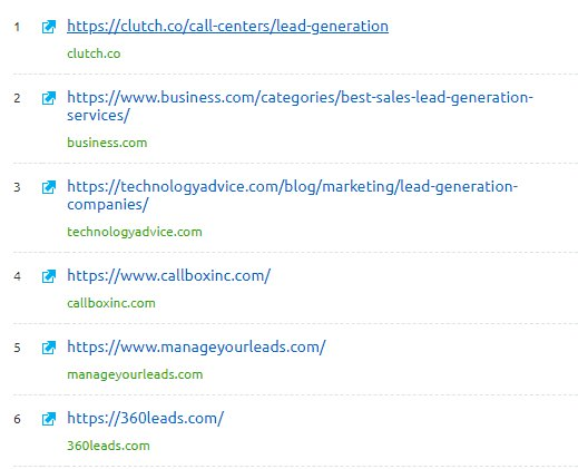 Results for B2B lead generation companies