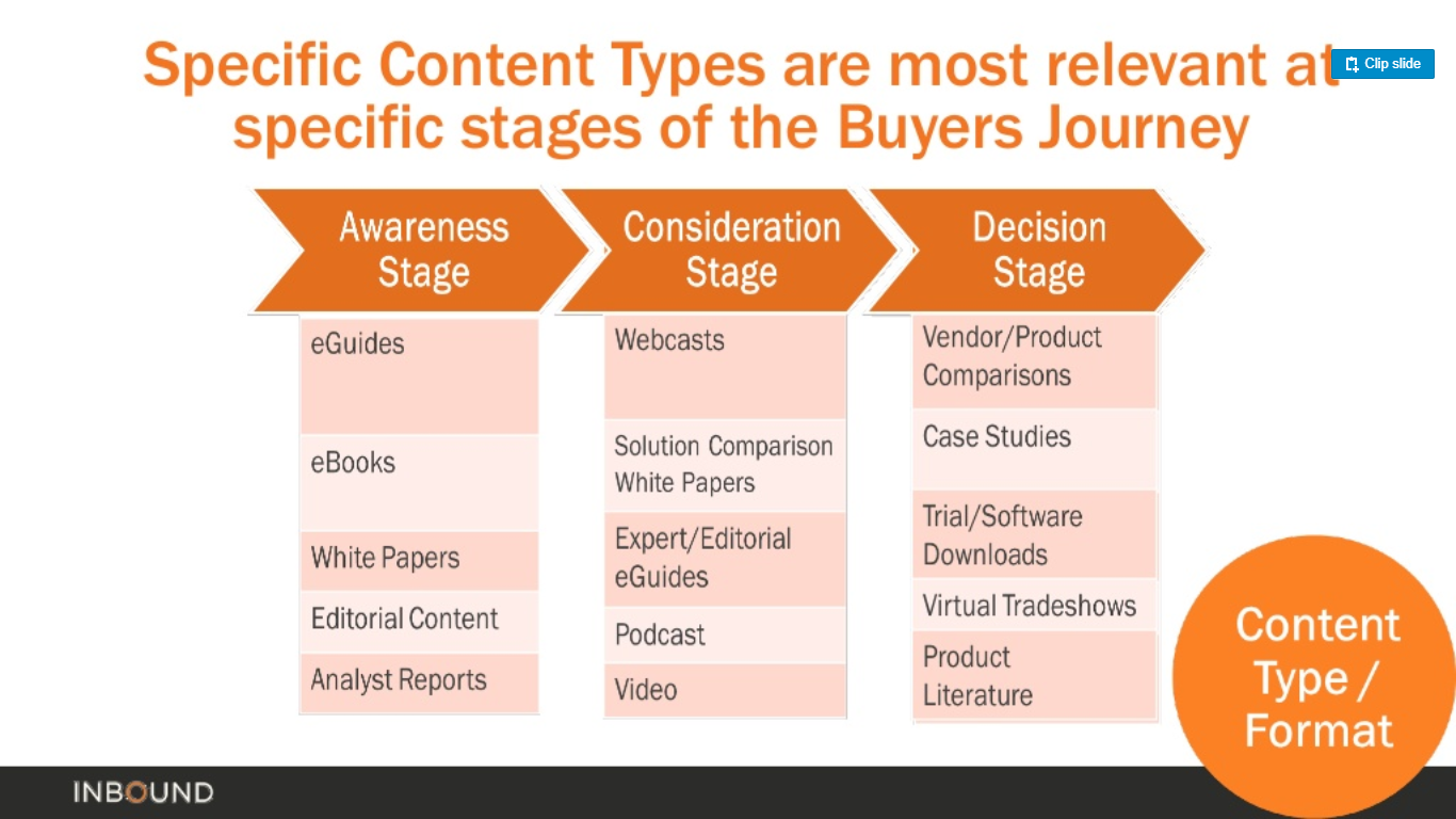 content types in content mapping