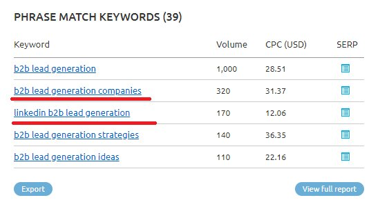 Check phrase match and related queries - Blogging Tips
