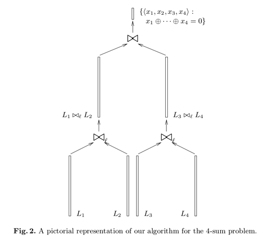 Wagner algorithm schematic from paper