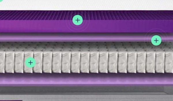 Interesting Things To Know About Purple Mattress Marketing