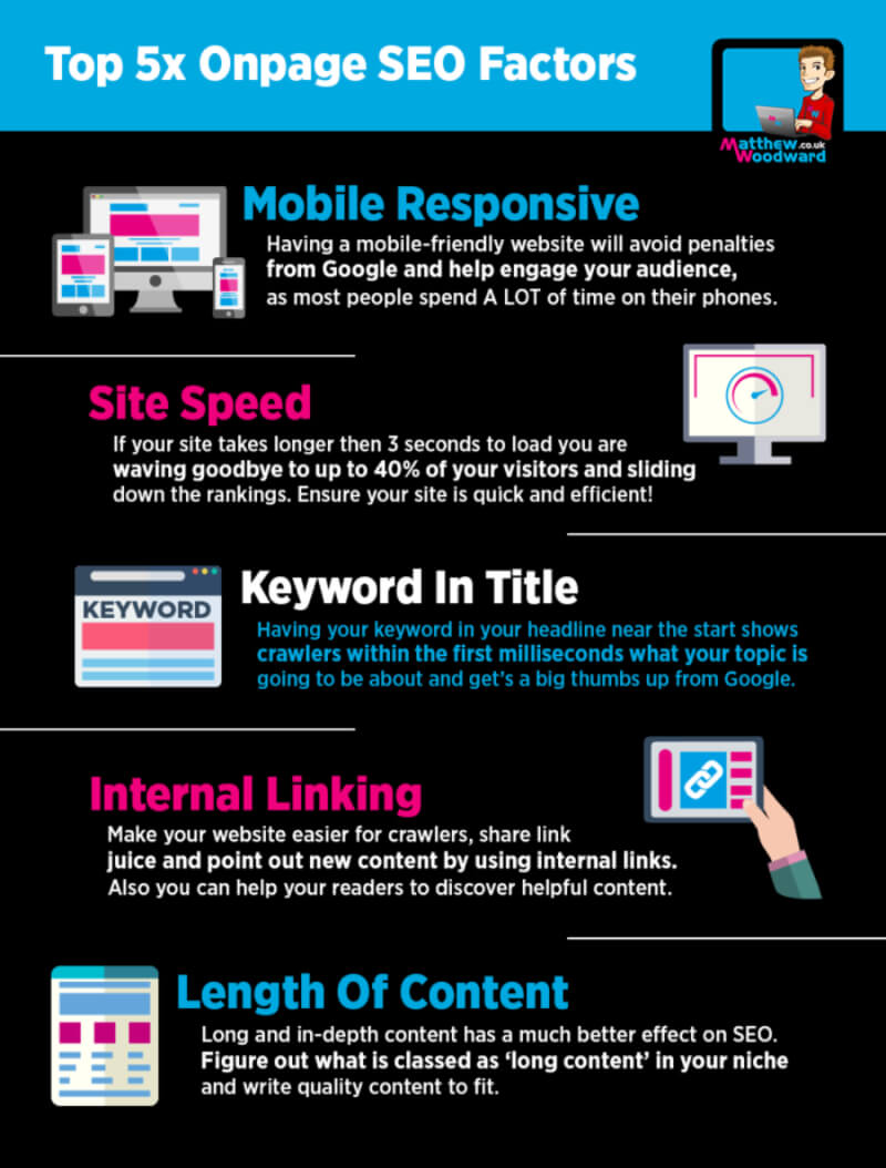 Most Effective On-Page SEO Factors