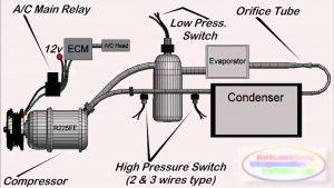 How do car air conditioning systems work?