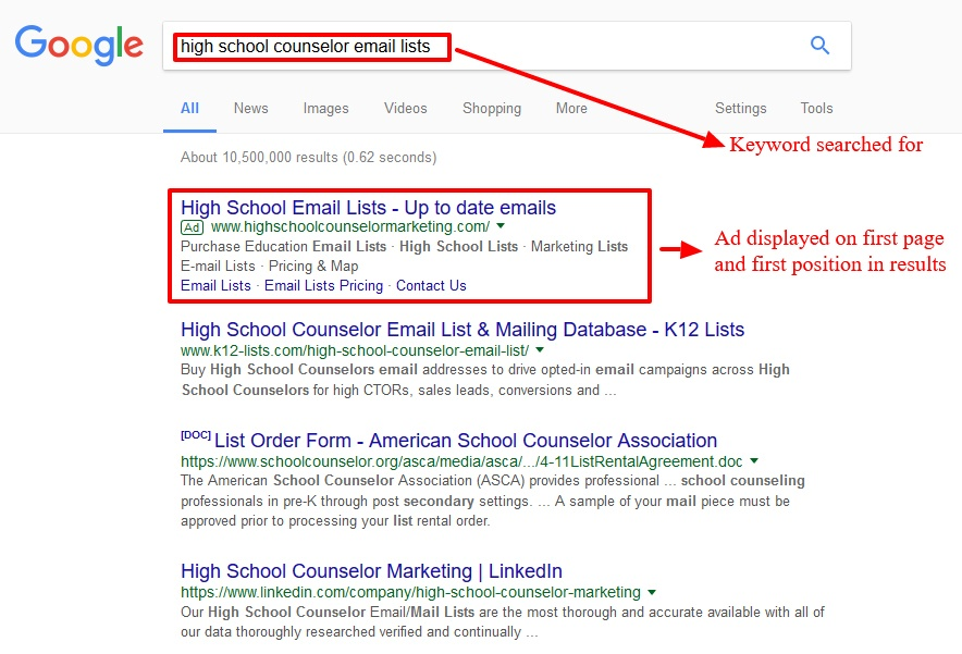 Know the team Pay-Per-Click, How it is most effective type of digital marketing.