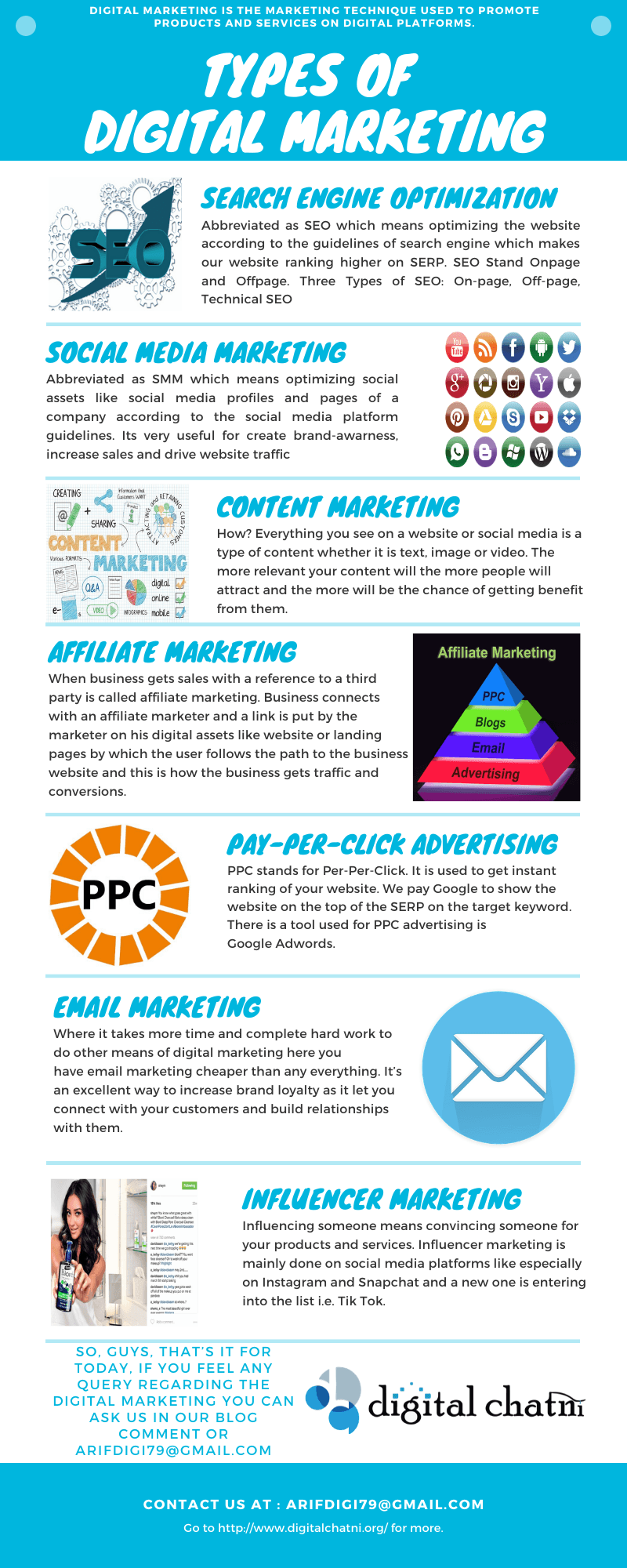 Know more about types of Digital Marketing. and which one will be good or your future.