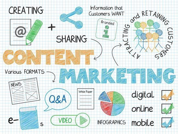 Know the Value of Content Marketing and why its more important type of Digital Marketing.