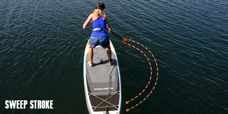 a paddle boarder illustrating the sweep stroke on their sup