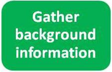 Gather background information