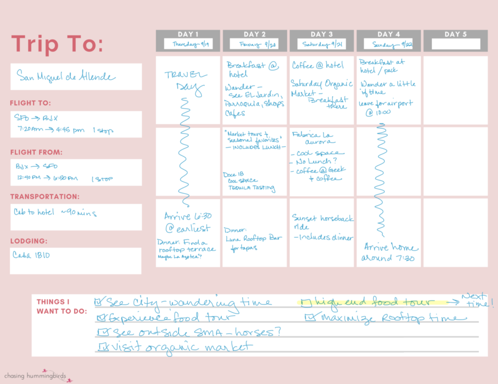 Long Weekend Planner Example | Research | Plan | Travel